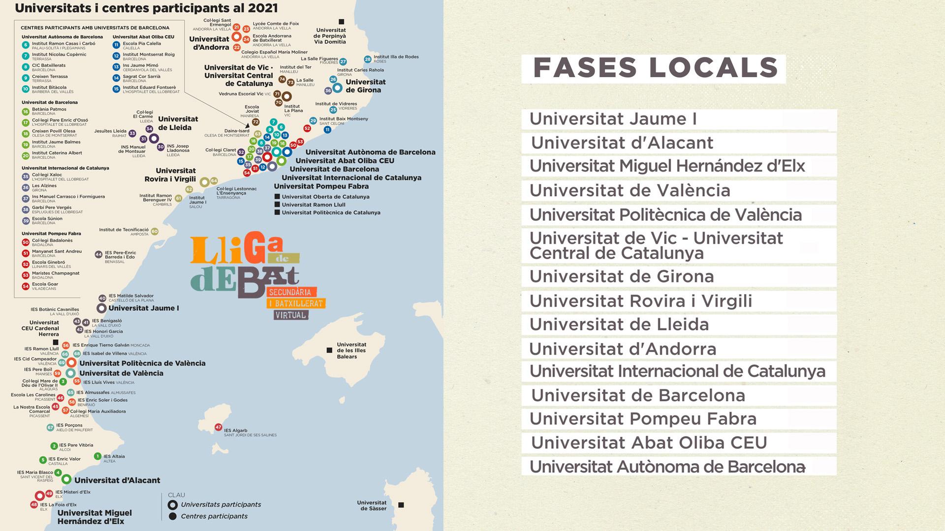 Mapa fases locals. web
